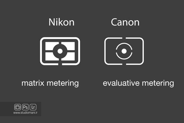 Evaluative or Matrix metering - نورسنجی ماتریسی