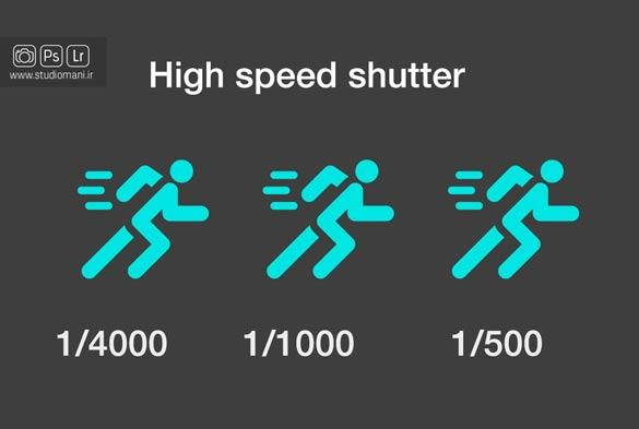 High speed shutter - سرعت شاتر بالا