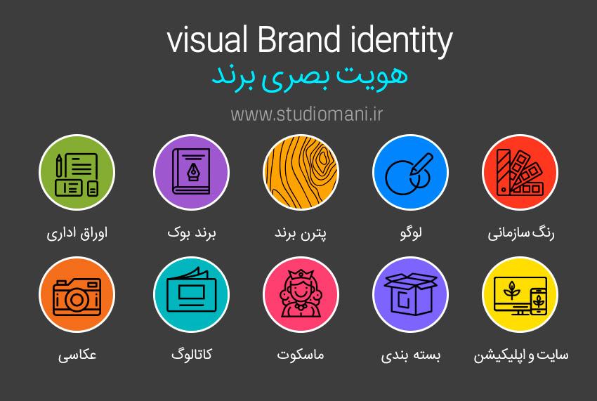 طراحی هویت بصری برند