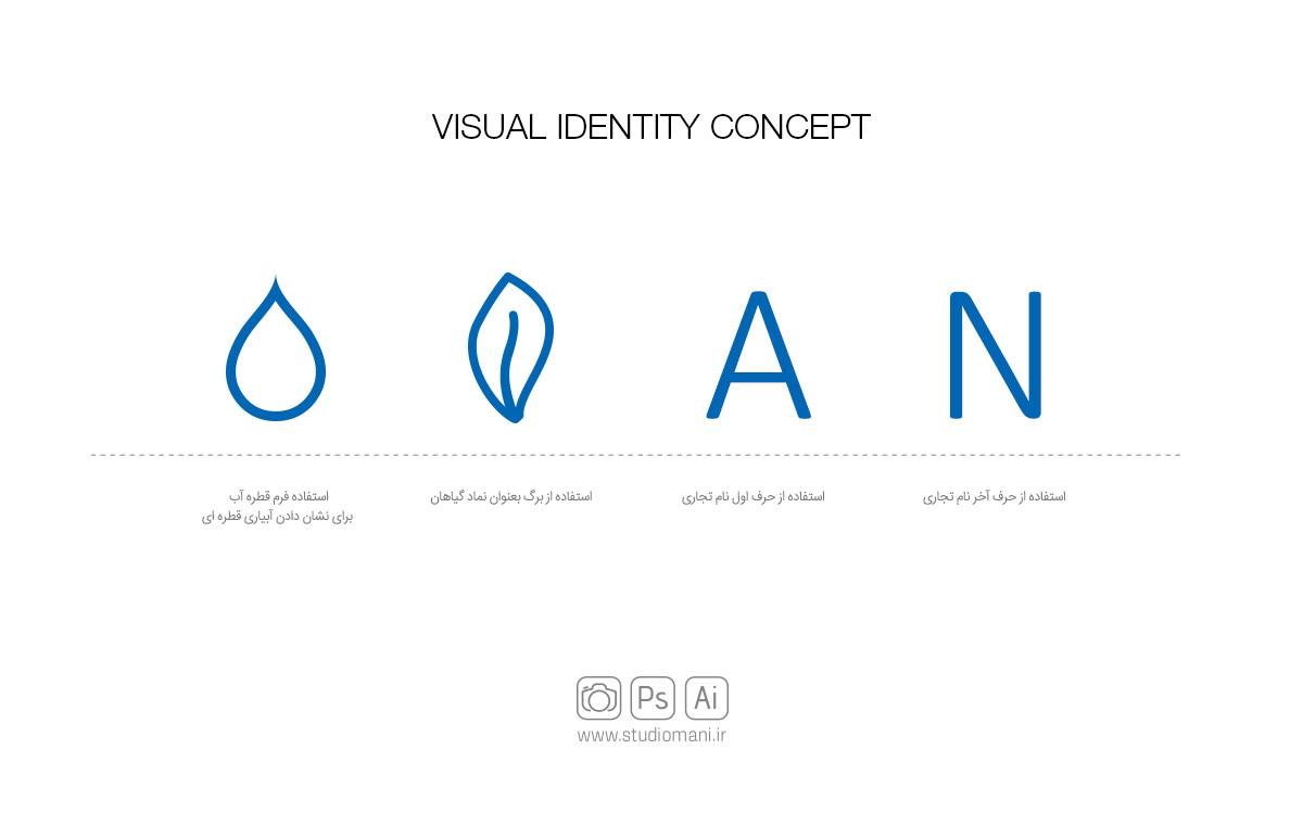 طراحی هویت بصری آترین
