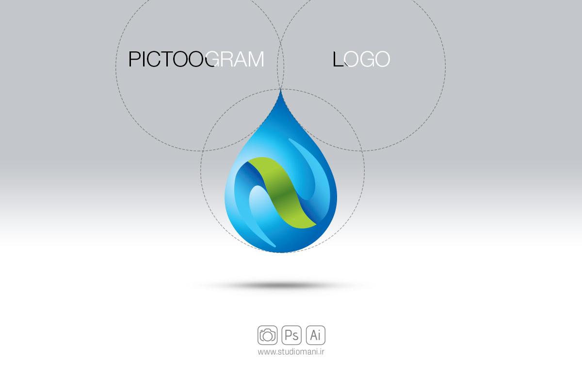 طراحی نشان تصویری برند