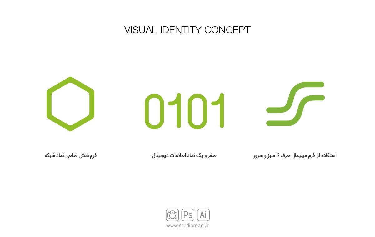 طراحی هویت بصری سبز سرور