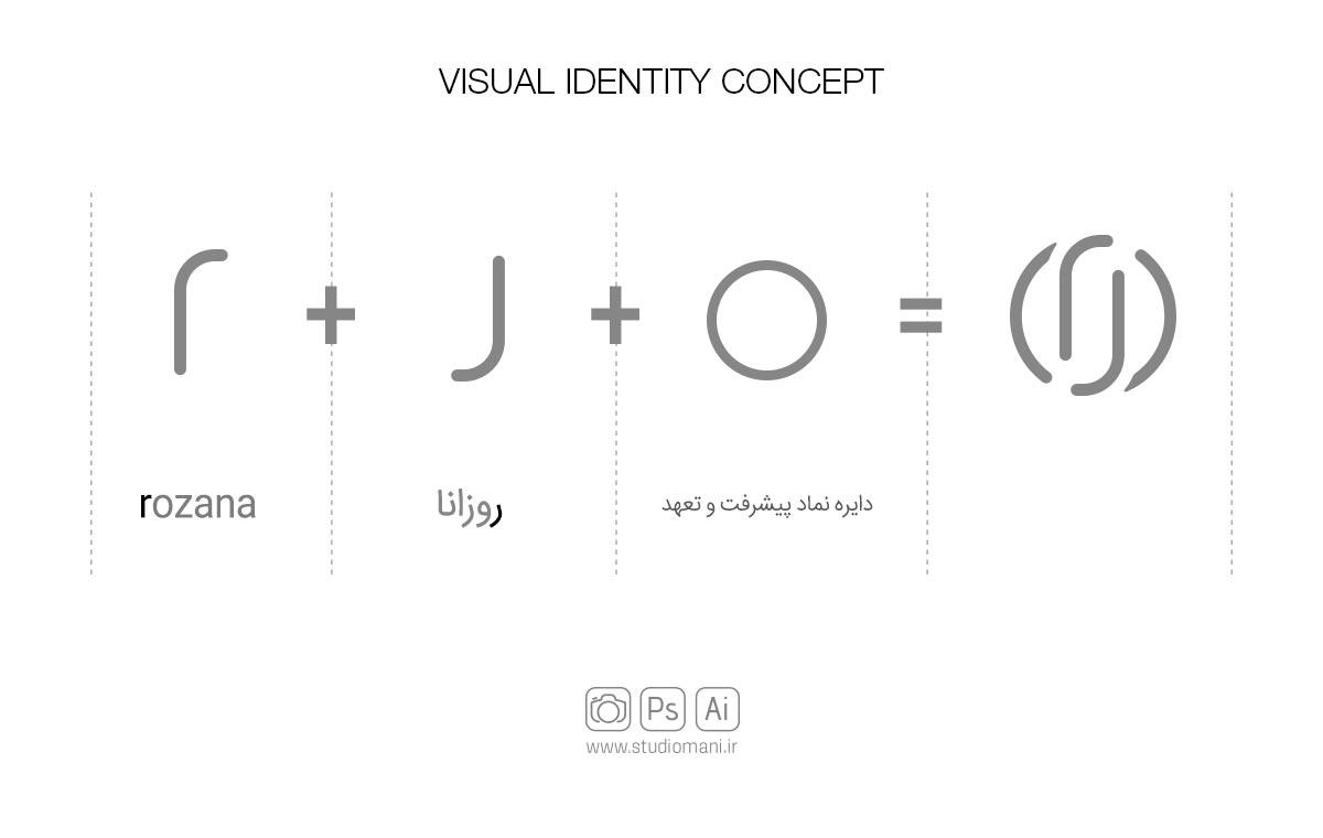 طراحی هویت بصری روزانا
