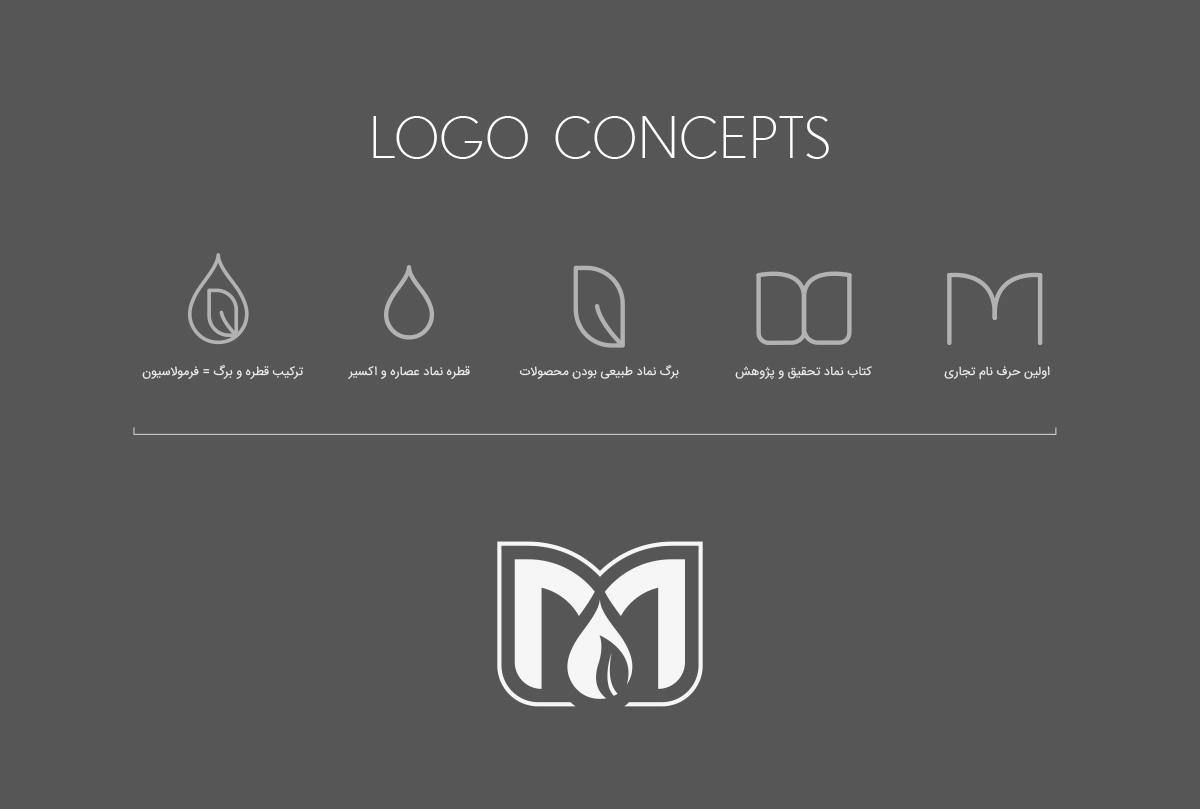 طراحی هویت بصری مایا اکسیر